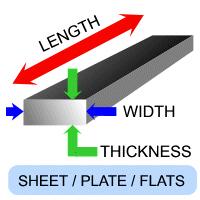 Materials Weight Calculator